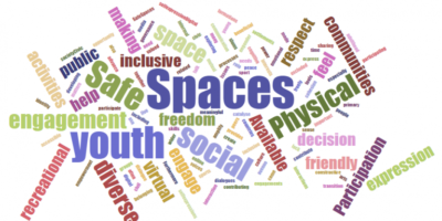 word cloud related to international youth day